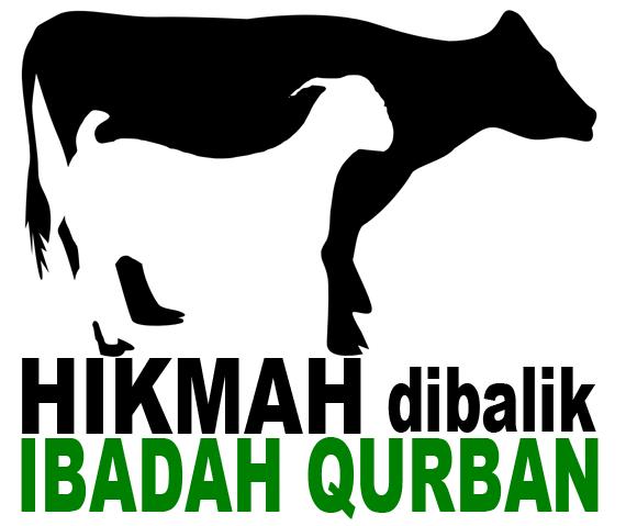 Hikmah Qurban